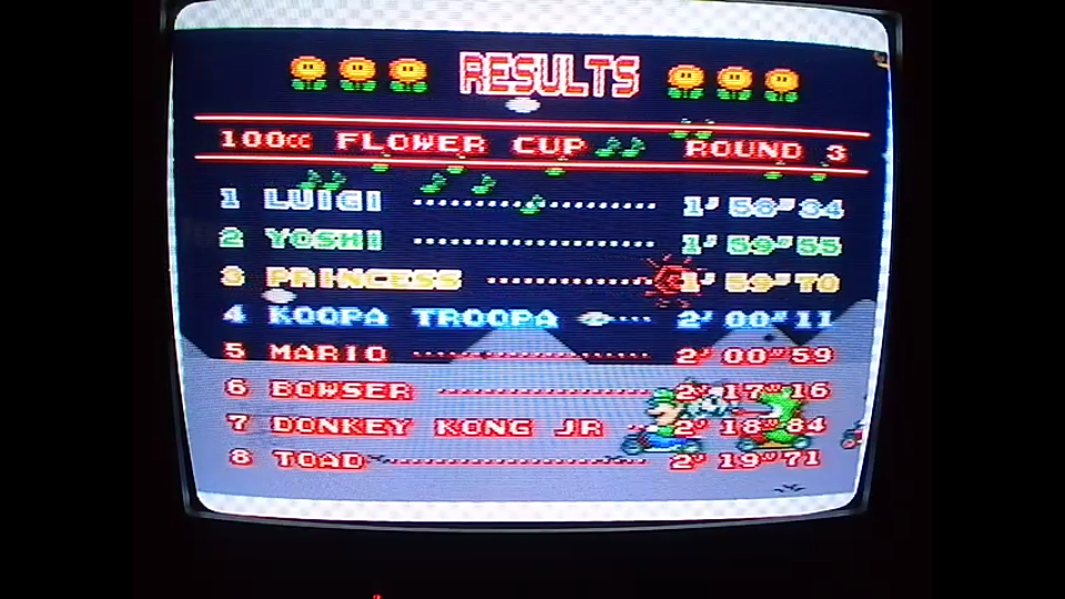 omargeddon: Super Mario Kart: Donut Plains 2 [100cc] (SNES/Super Famicom) 0:02:00.11 points on 2020-04-27 12:52:25