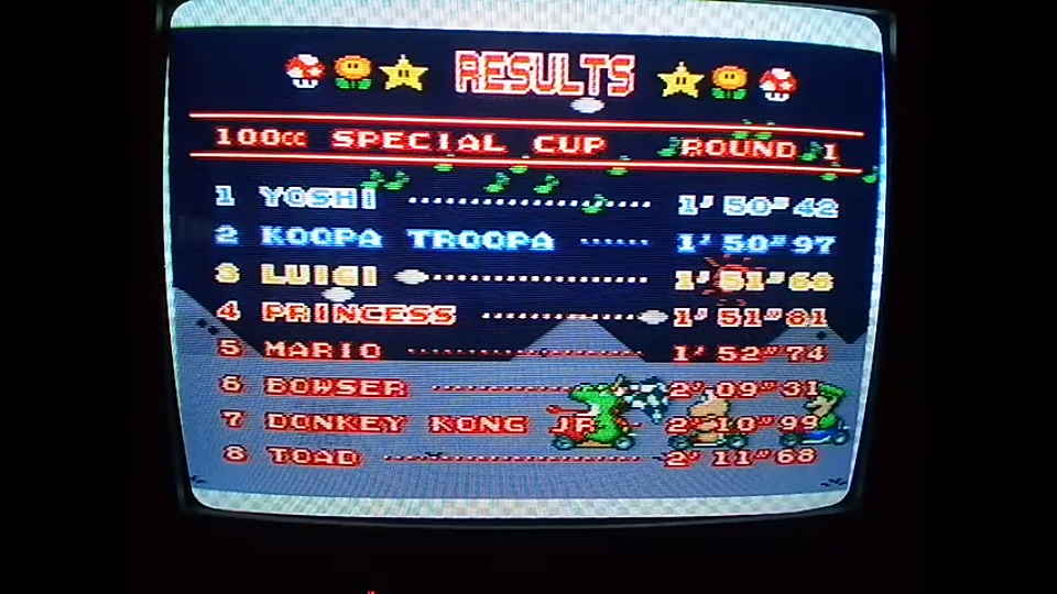 omargeddon: Super Mario Kart: Donut Plains 3 [100cc] (SNES/Super Famicom) 0:01:50.97 points on 2020-04-27 17:44:09