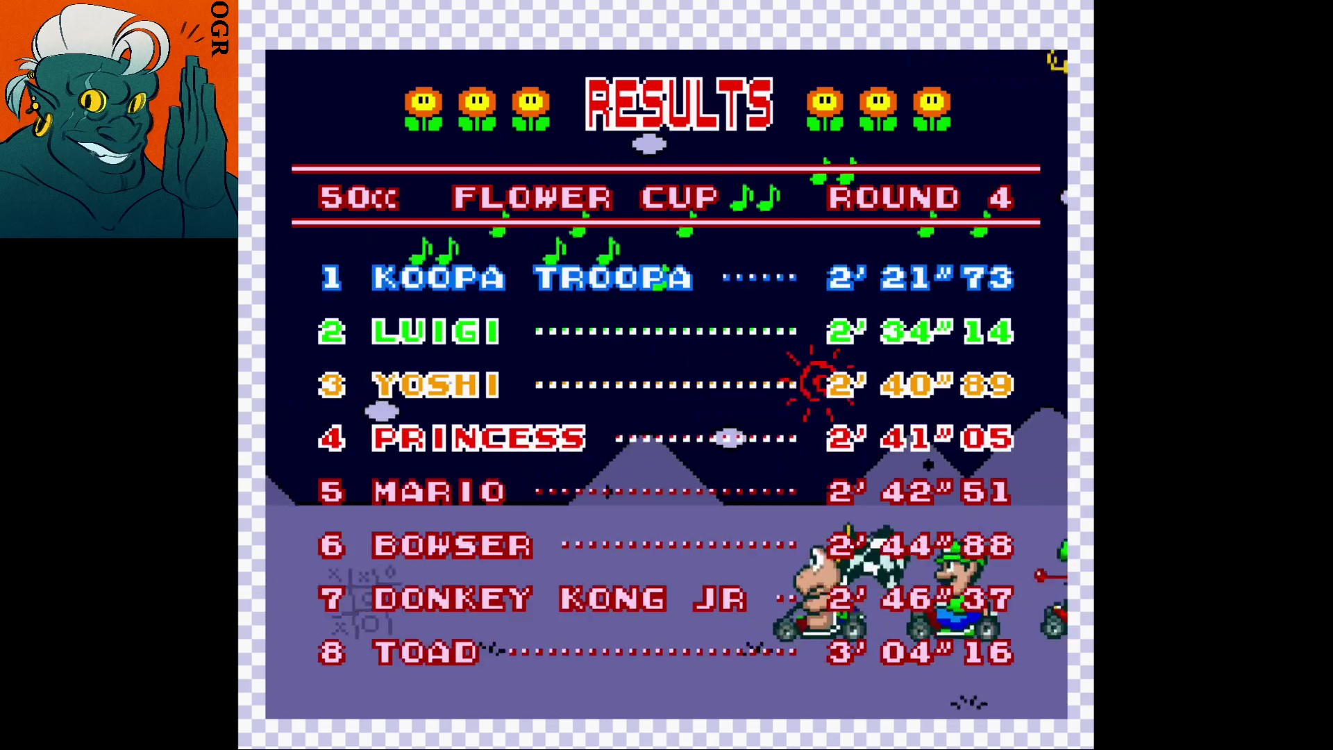 AwesomeOgre: Super Mario Kart [Flower Cup: Bowser Castle 2: 50CC] (SNES/Super Famicom Emulated) 0:02:21.73 points on 2020-02-12 07:08:42