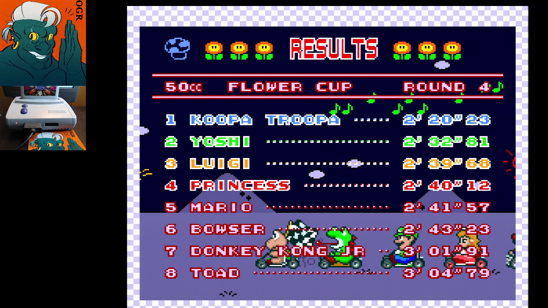 AwesomeOgre: Super Mario Kart [Flower Cup: Bowser Castle 2: 50CC] (SNES/Super Famicom) 0:02:20.23 points on 2020-04-22 19:55:07