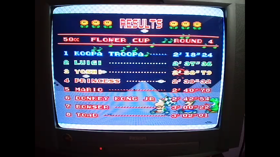 omargeddon: Super Mario Kart [Flower Cup: Bowser Castle 2: 50CC] (SNES/Super Famicom) 0:02:18.24 points on 2020-04-27 00:44:15