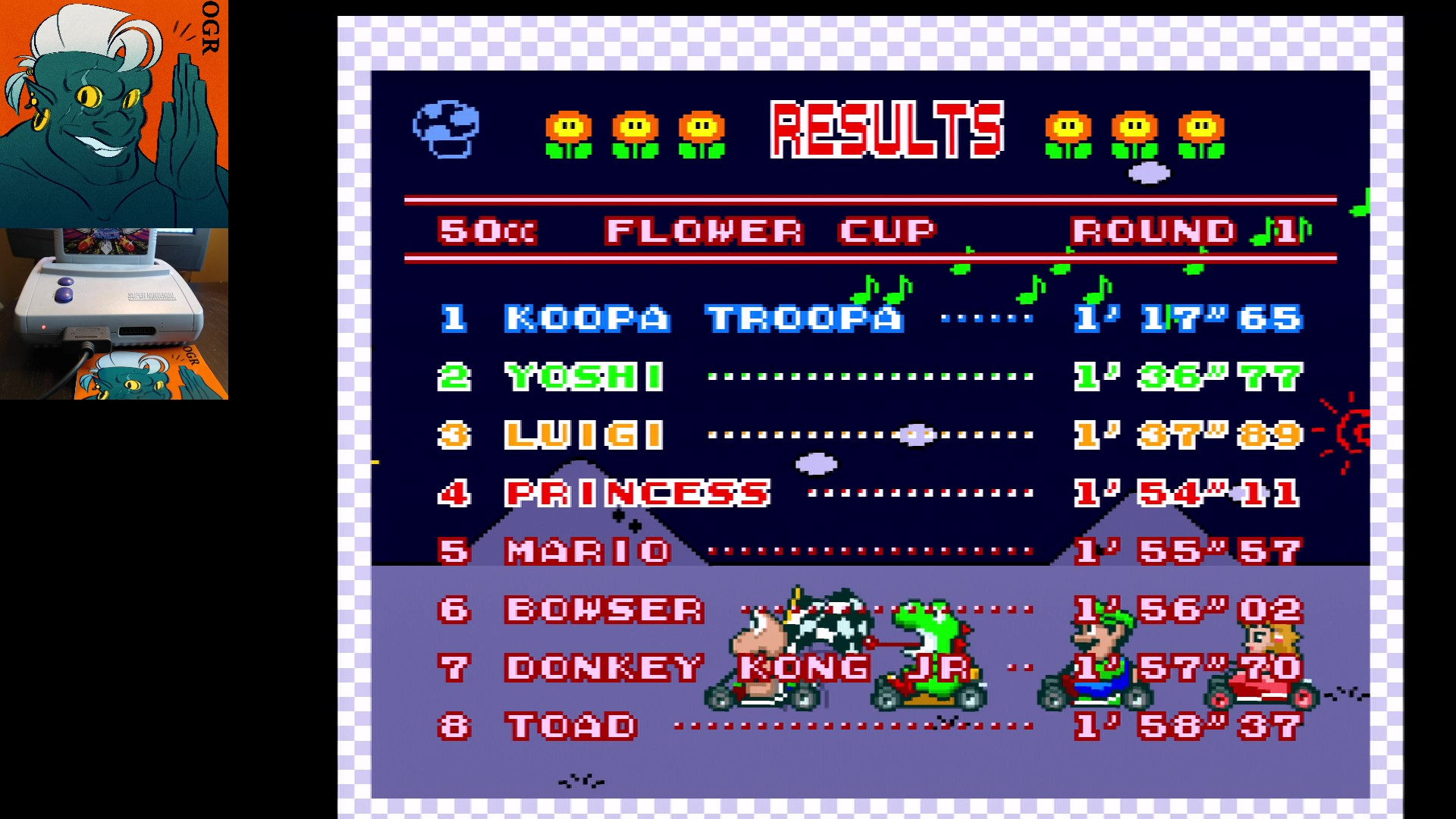 AwesomeOgre: Super Mario Kart [Flower Cup: Choco Island 1: 50CC] (SNES/Super Famicom) 0:01:17.65 points on 2020-04-22 19:49:38