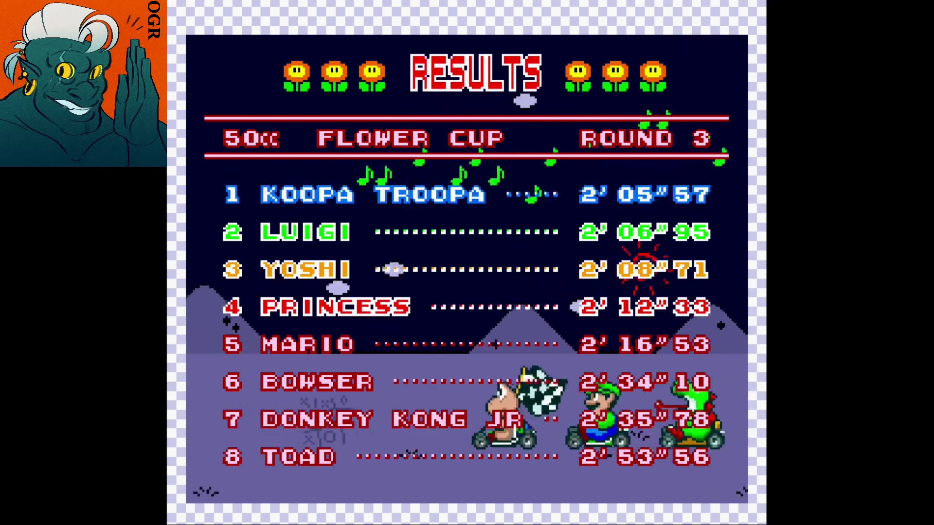 AwesomeOgre: Super Mario Kart [Flower Cup: Donut Plains 2: 50CC] (SNES/Super Famicom Emulated) 0:02:05.57 points on 2020-02-12 07:07:23