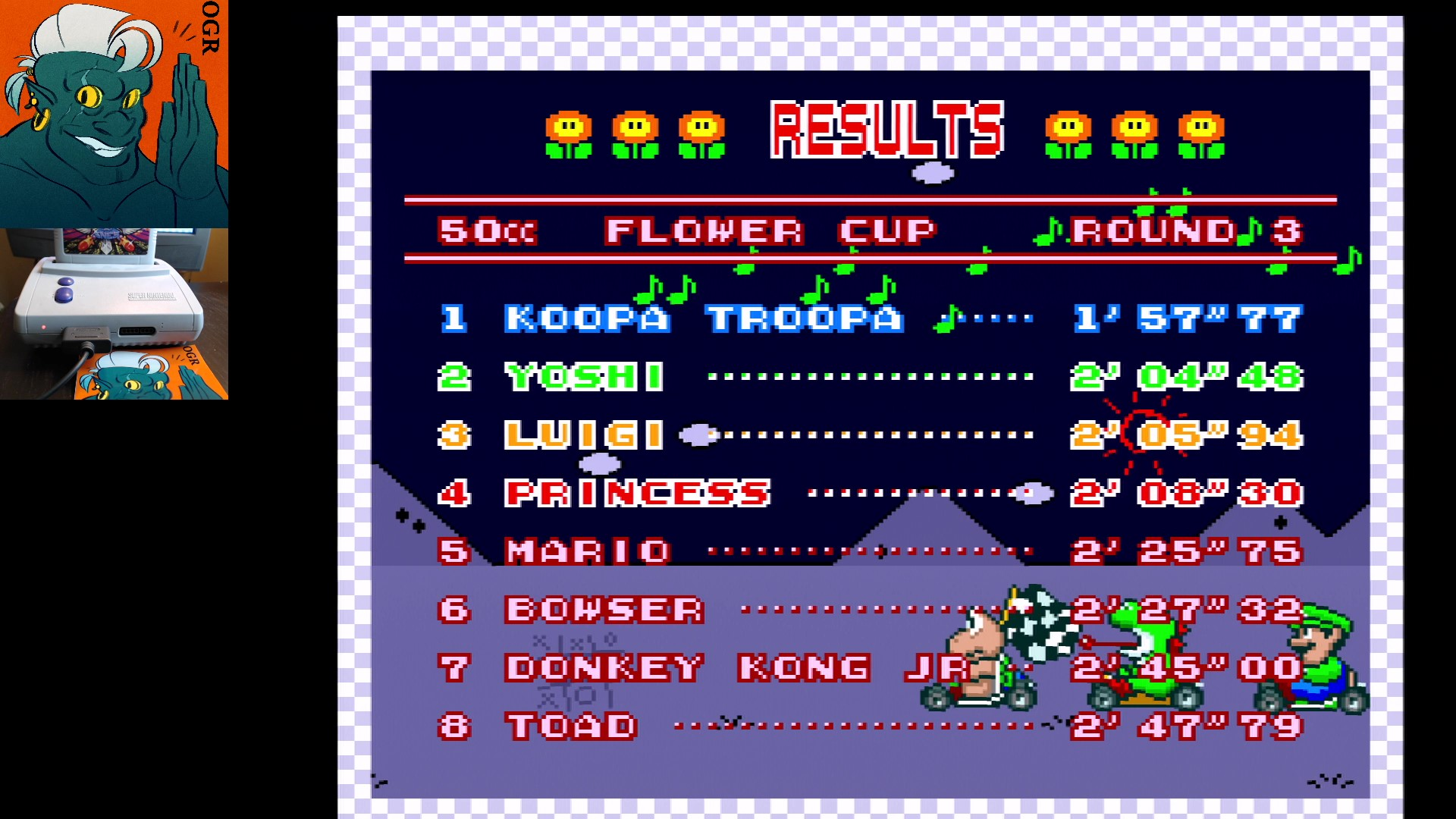 AwesomeOgre: Super Mario Kart [Flower Cup: Donut Plains 2: 50CC] (SNES/Super Famicom) 0:01:57.77 points on 2020-04-22 19:53:06
