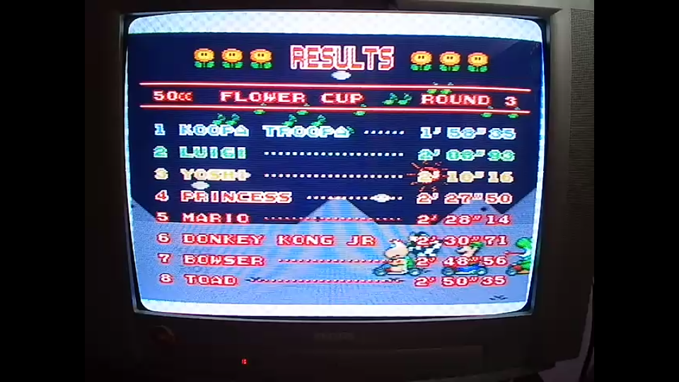 omargeddon: Super Mario Kart [Flower Cup: Donut Plains 2: 50CC] (SNES/Super Famicom) 0:01:58.35 points on 2020-04-27 00:40:45