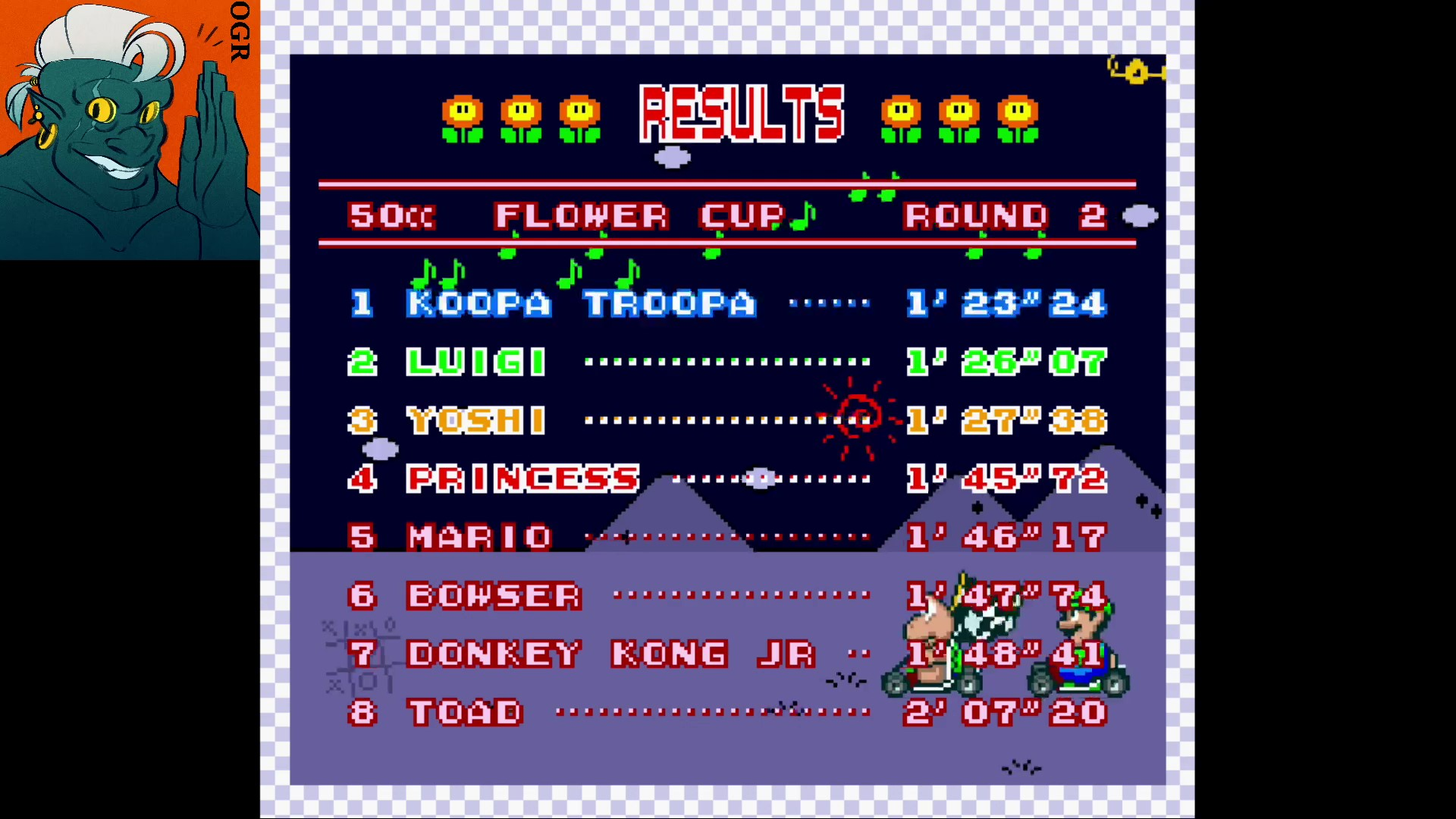 AwesomeOgre: Super Mario Kart [Flower Cup: Ghost Valley 2: 50CC] (SNES/Super Famicom Emulated) 0:01:23.24 points on 2020-02-12 07:05:10