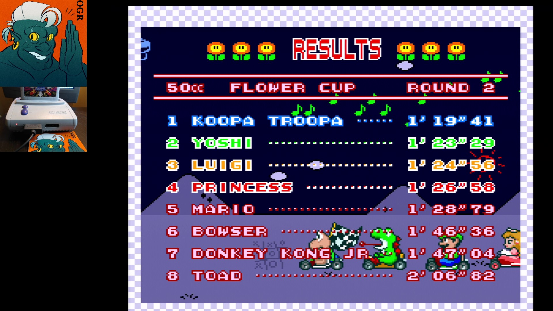 AwesomeOgre: Super Mario Kart [Flower Cup: Ghost Valley 2: 50CC] (SNES/Super Famicom) 0:01:19.41 points on 2020-04-22 19:51:18