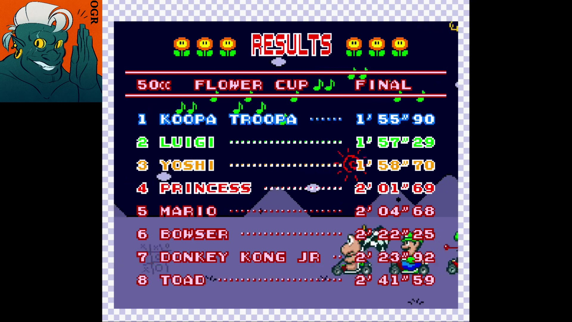 AwesomeOgre: Super Mario Kart [Flower Cup: Mario Circuit 3: 50CC] (SNES/Super Famicom Emulated) 0:01:55.9 points on 2020-02-12 07:11:16