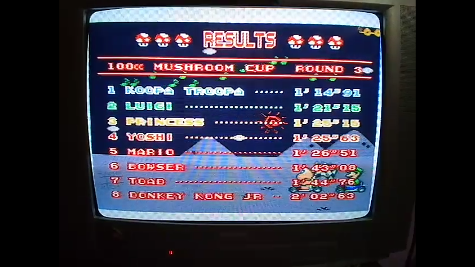 omargeddon: Super Mario Kart: Ghost Valley 1 [100cc] (SNES/Super Famicom) 0:01:14.91 points on 2020-04-27 10:55:00