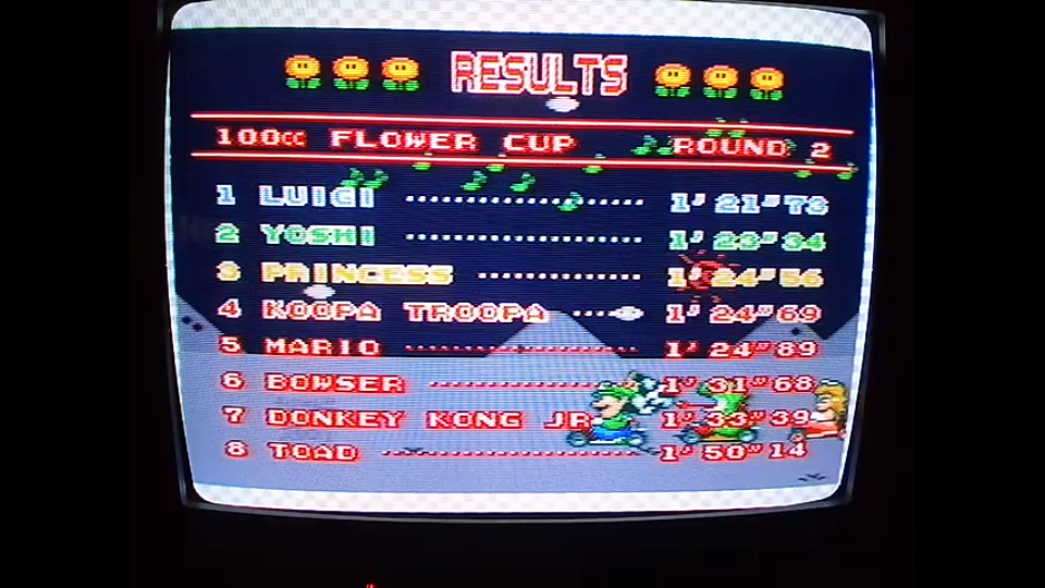 omargeddon: Super Mario Kart: Ghost Valley 2 [100cc] (SNES/Super Famicom) 0:01:24.69 points on 2020-04-27 12:49:50