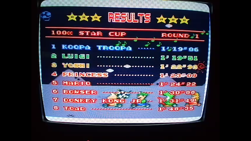 omargeddon: Super Mario Kart: Koopa Beach 1 [100cc] (SNES/Super Famicom) 0:01:19.06 points on 2020-04-27 14:04:30