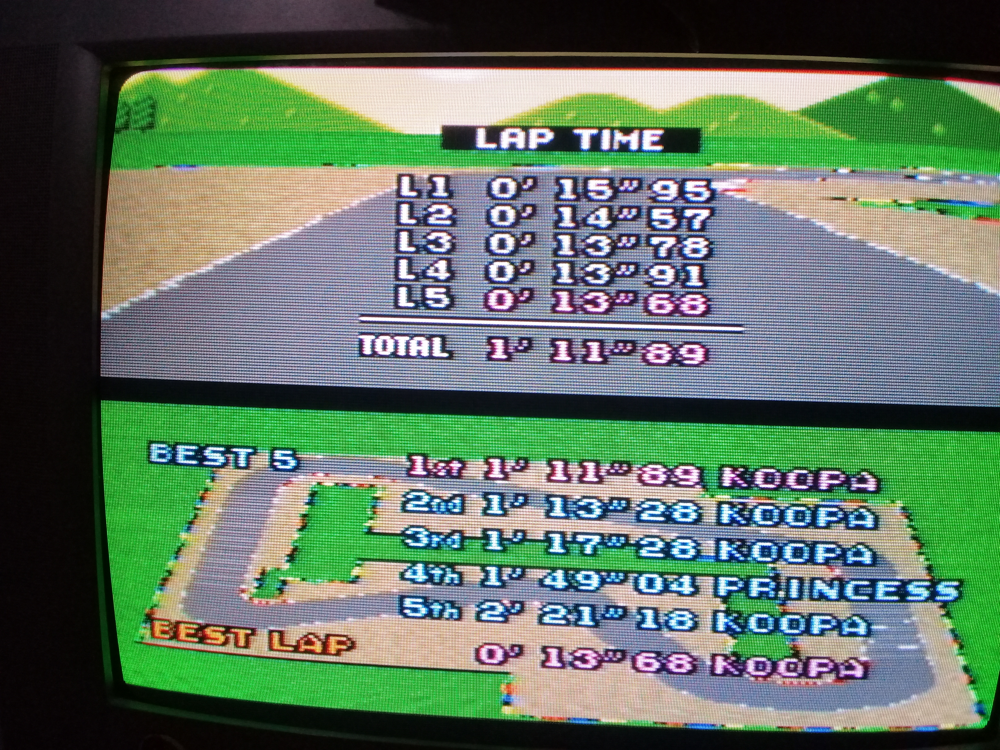 omargeddon: Super Mario Kart: Mario Circuit 1 [Time Trial] [Lap Time] (SNES/Super Famicom) 0:00:13.68 points on 2020-05-06 19:21:27