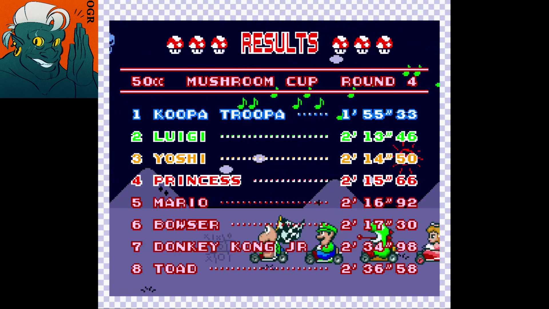 AwesomeOgre: Super Mario Kart [Mushroom Cup: Bowser Castle 1: 50CC] (SNES/Super Famicom Emulated) 0:01:55.33 points on 2020-02-14 06:57:47