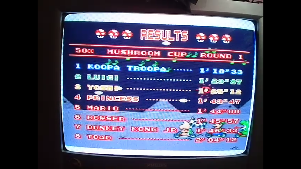 omargeddon: Super Mario Kart [Mushroom Cup: Mario Circuit 1 - 50CC] (SNES/Super Famicom) 0:01:18.36 points on 2020-04-26 23:51:47