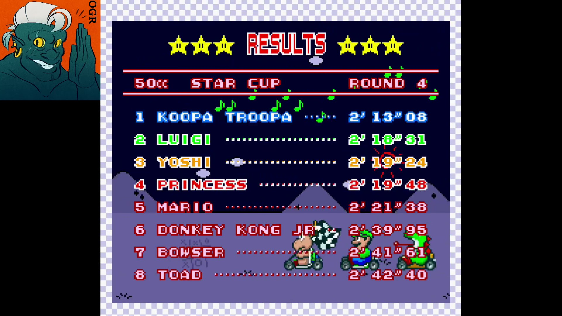 AwesomeOgre: Super Mario Kart [Star Cup: Bowser Castle 3: 50CC] (SNES/Super Famicom Emulated) 0:02:13.08 points on 2020-02-12 23:56:00