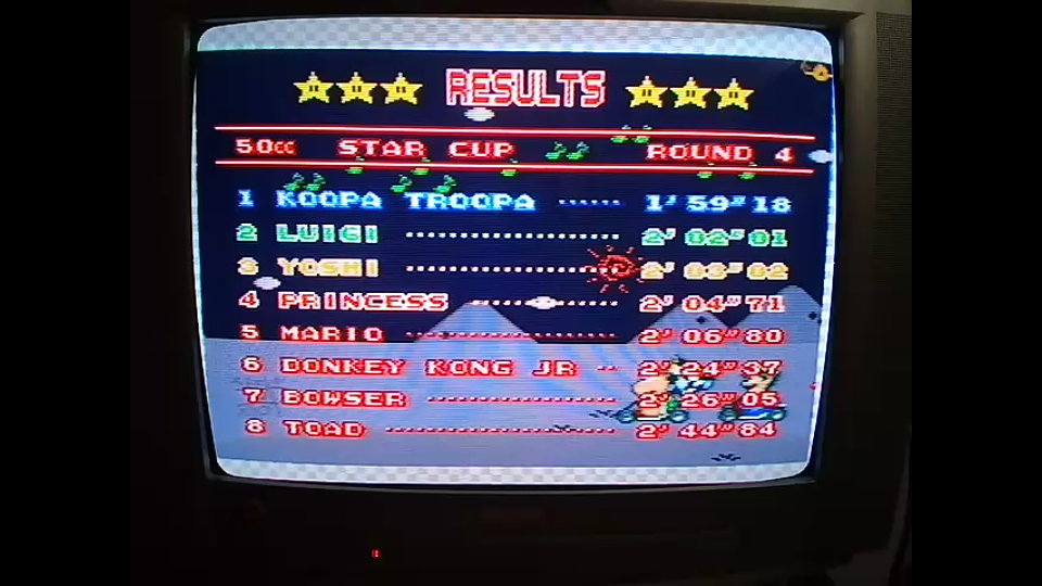omargeddon: Super Mario Kart [Star Cup: Bowser Castle 3: 50CC] (SNES/Super Famicom) 0:01:59.18 points on 2020-04-27 01:07:01