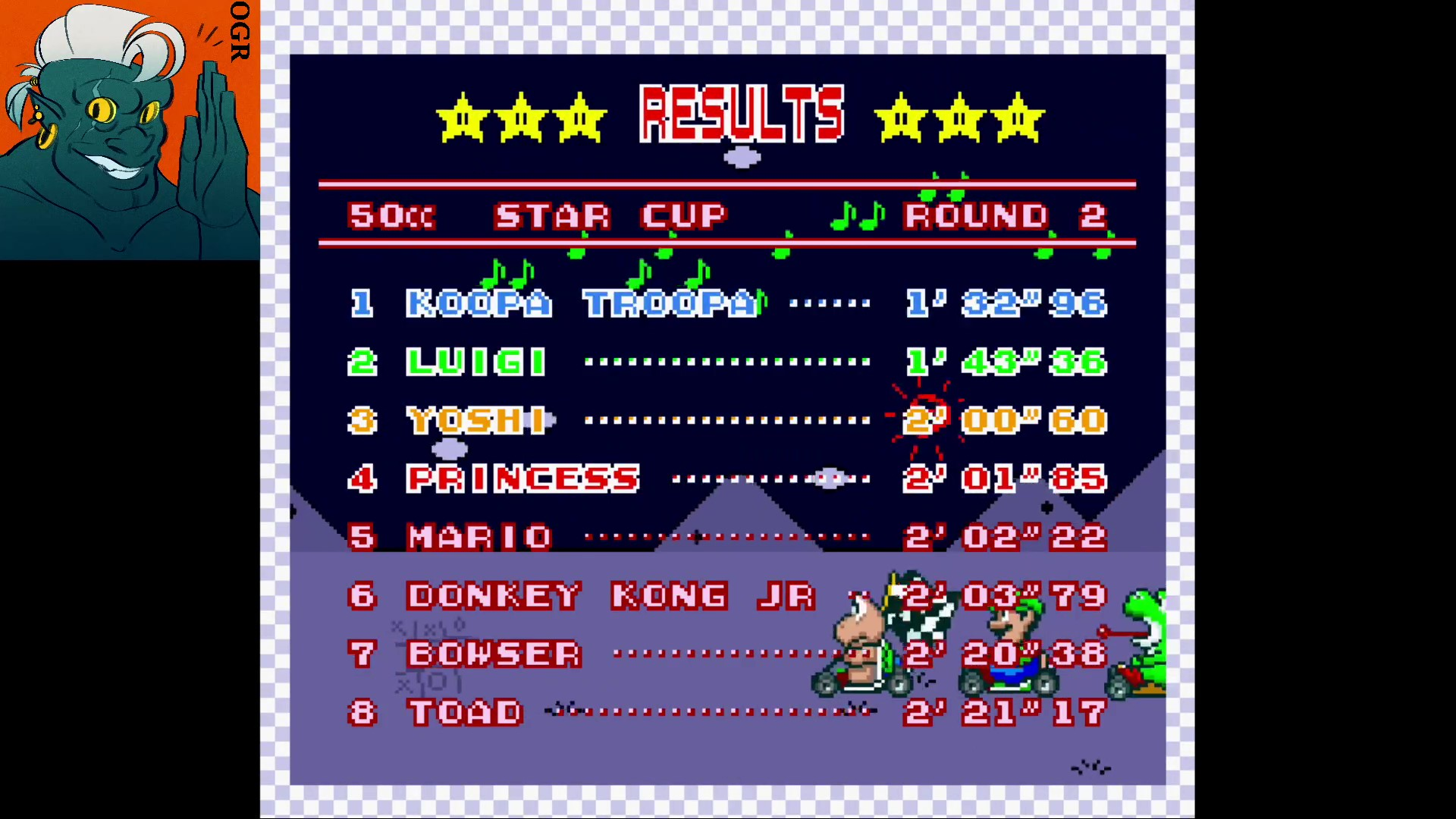 AwesomeOgre: Super Mario Kart [Star Cup: Choco Island 2: 50CC] (SNES/Super Famicom Emulated) 0:01:32.96 points on 2020-02-12 23:52:24