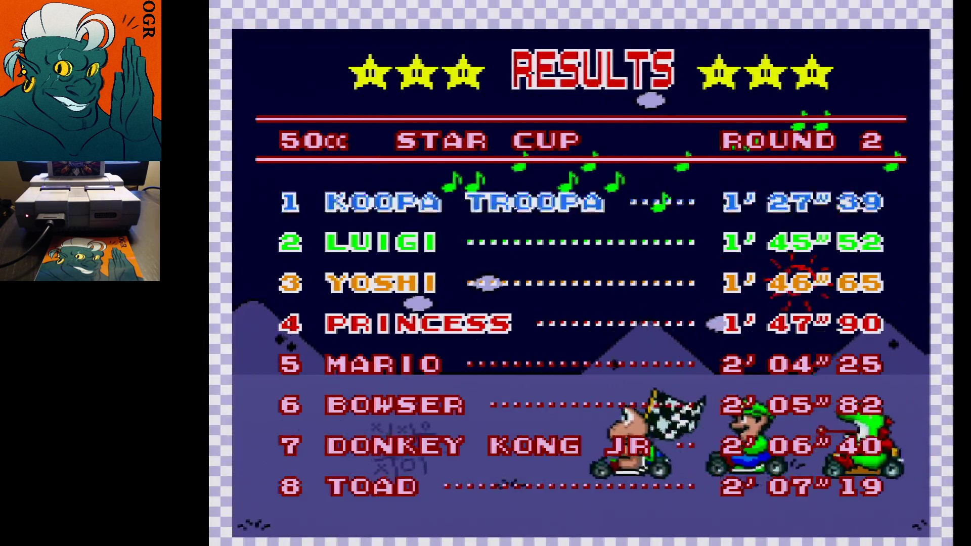 AwesomeOgre: Super Mario Kart [Star Cup: Choco Island 2: 50CC] (SNES/Super Famicom) 0:01:27.39 points on 2020-02-16 06:44:05