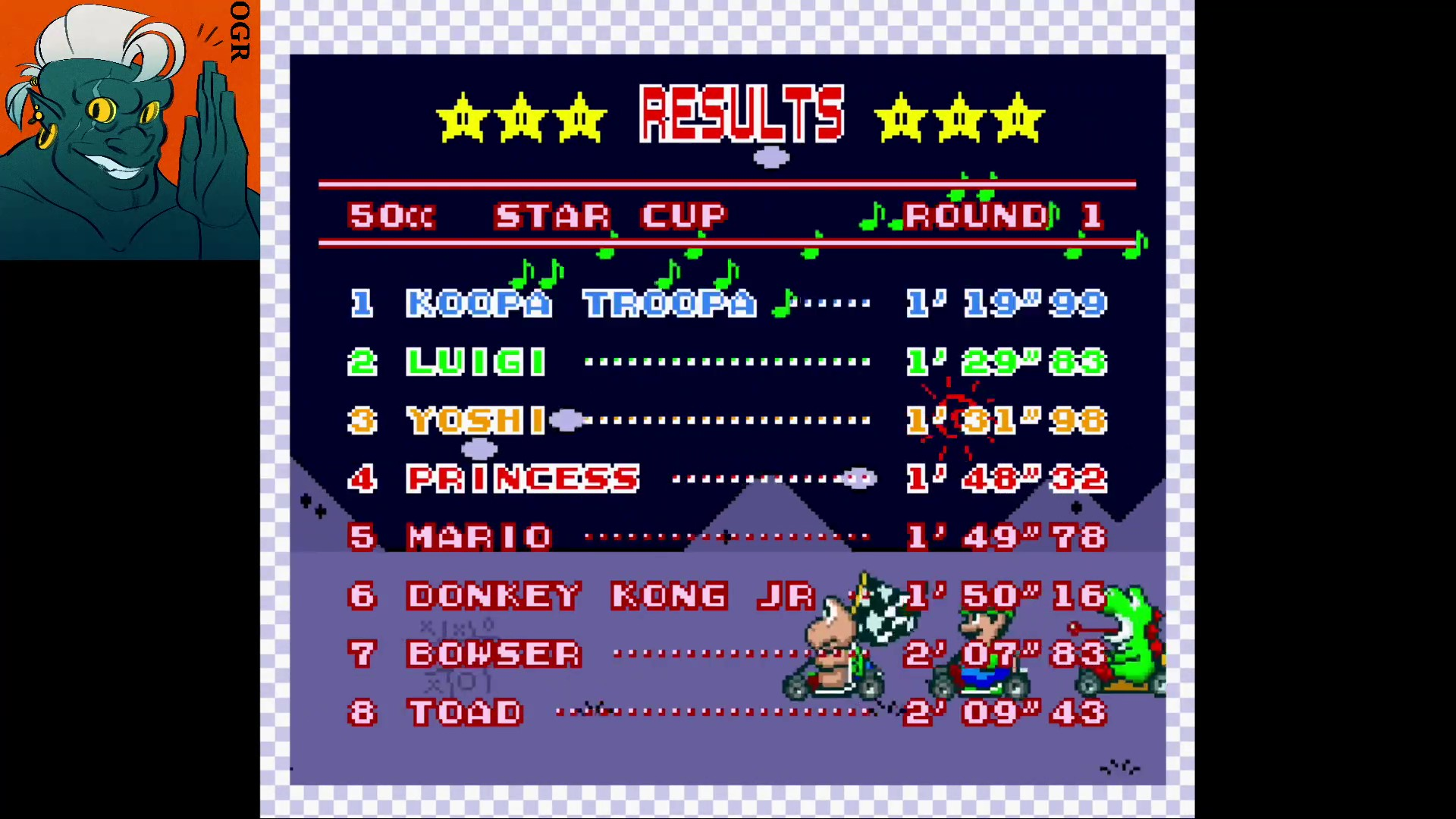 AwesomeOgre: Super Mario Kart [Star Cup: Koopa Beach 1: 50CC] (SNES/Super Famicom Emulated) 0:01:19.99 points on 2020-02-12 23:50:46
