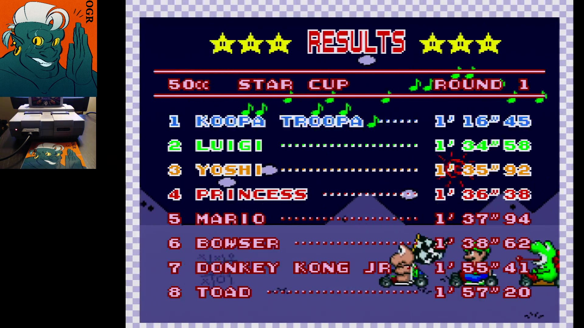 AwesomeOgre: Super Mario Kart [Star Cup: Koopa Beach 1: 50CC] (SNES/Super Famicom) 0:01:16.45 points on 2020-02-16 06:42:59