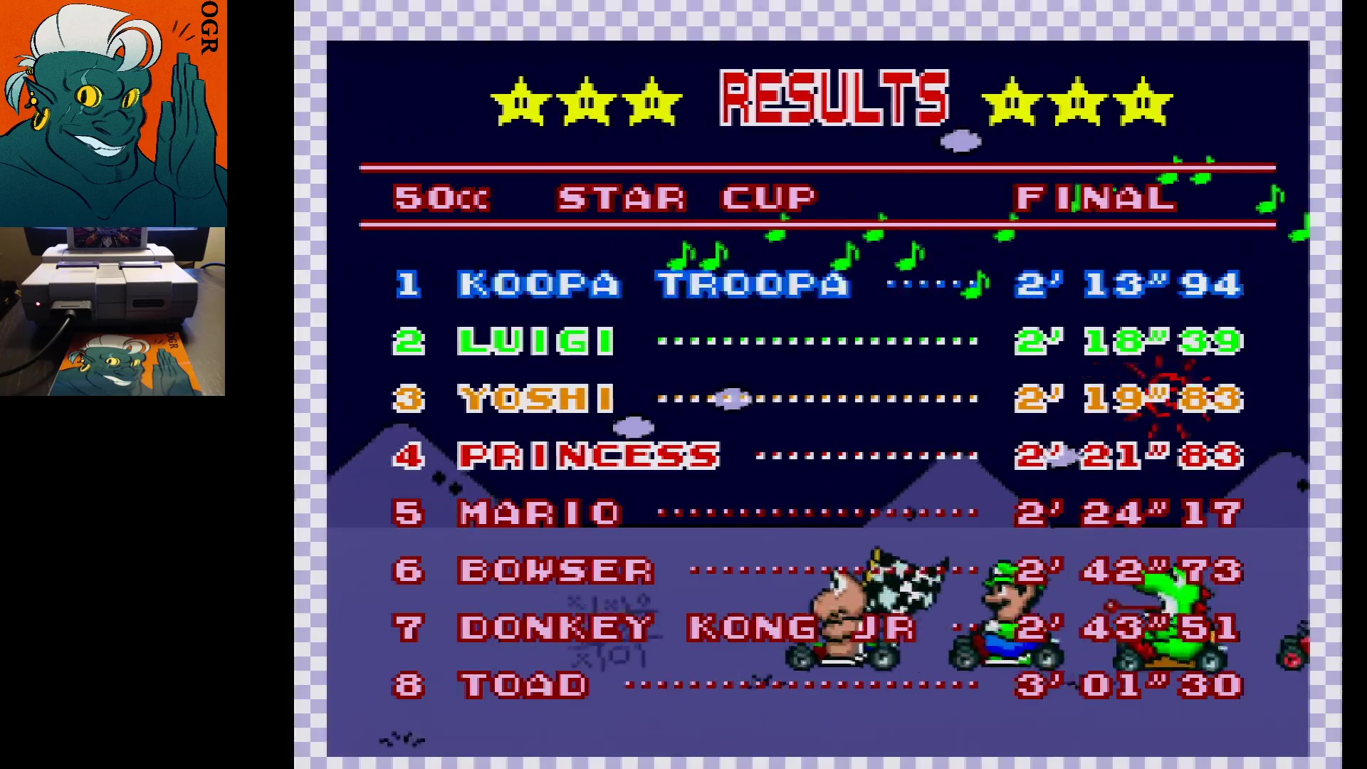 AwesomeOgre: Super Mario Kart [Star Cup: Mario Circuit 4: 50CC] (SNES/Super Famicom) 0:02:13.94 points on 2020-02-16 06:46:33