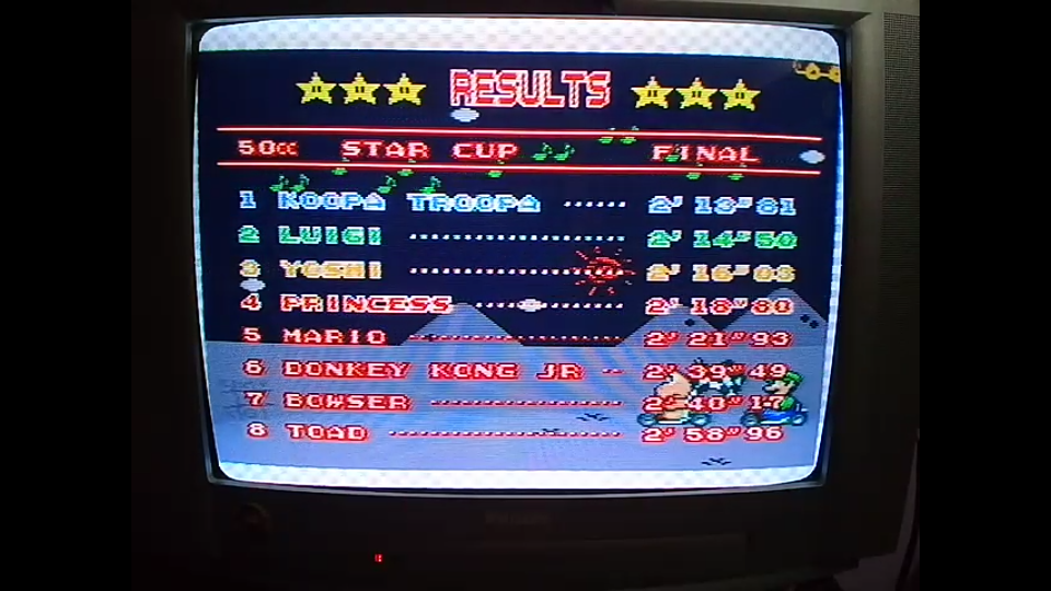 omargeddon: Super Mario Kart [Star Cup: Mario Circuit 4: 50CC] (SNES/Super Famicom) 0:02:13.81 points on 2020-04-27 01:10:28