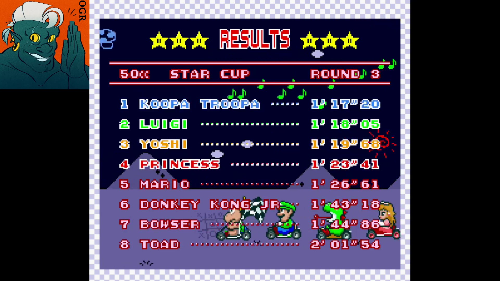 AwesomeOgre: Super Mario Kart [Star Cup: Vanilla Lake 1: 50CC] (SNES/Super Famicom Emulated) 0:01:17.2 points on 2020-02-12 23:54:18