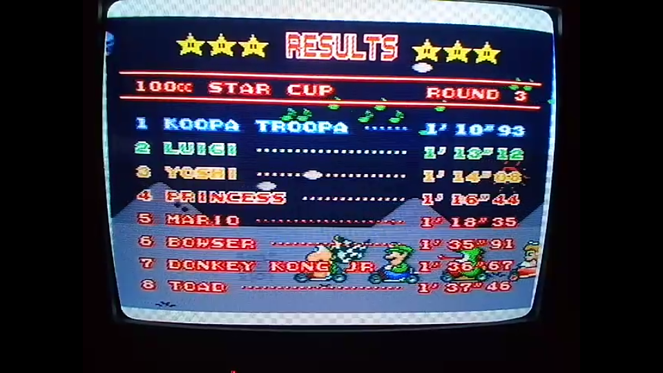 omargeddon: Super Mario Kart: Vanilla Lake 1 [100cc] (SNES/Super Famicom) 0:01:10.93 points on 2020-04-27 14:10:41