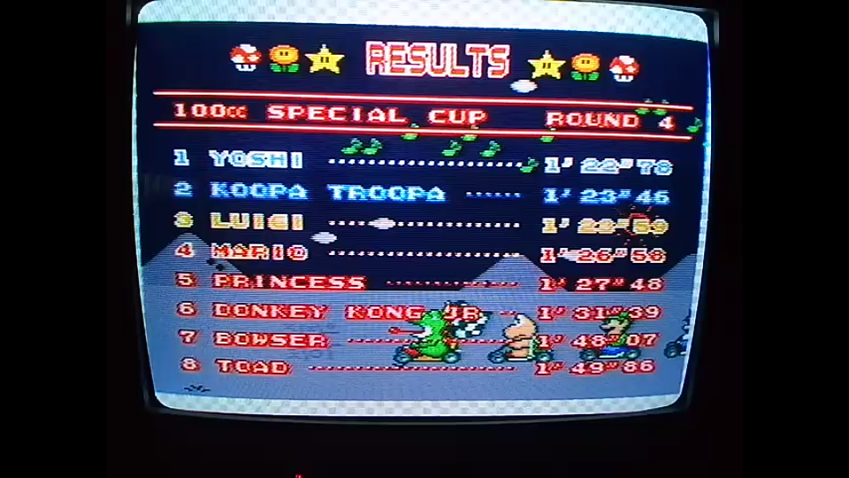 omargeddon: Super Mario Kart: Vanilla Lake 2 [100cc] (SNES/Super Famicom) 0:01:23.46 points on 2020-04-27 17:51:25