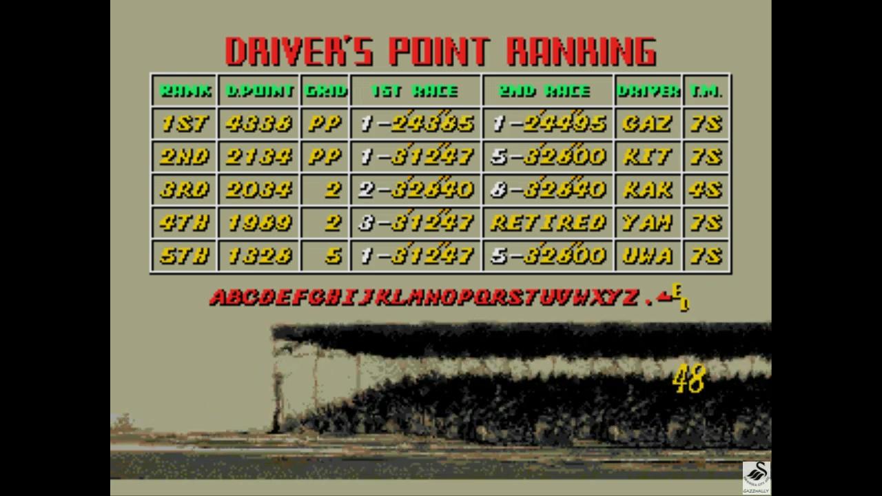 Super Monaco GP [Driver