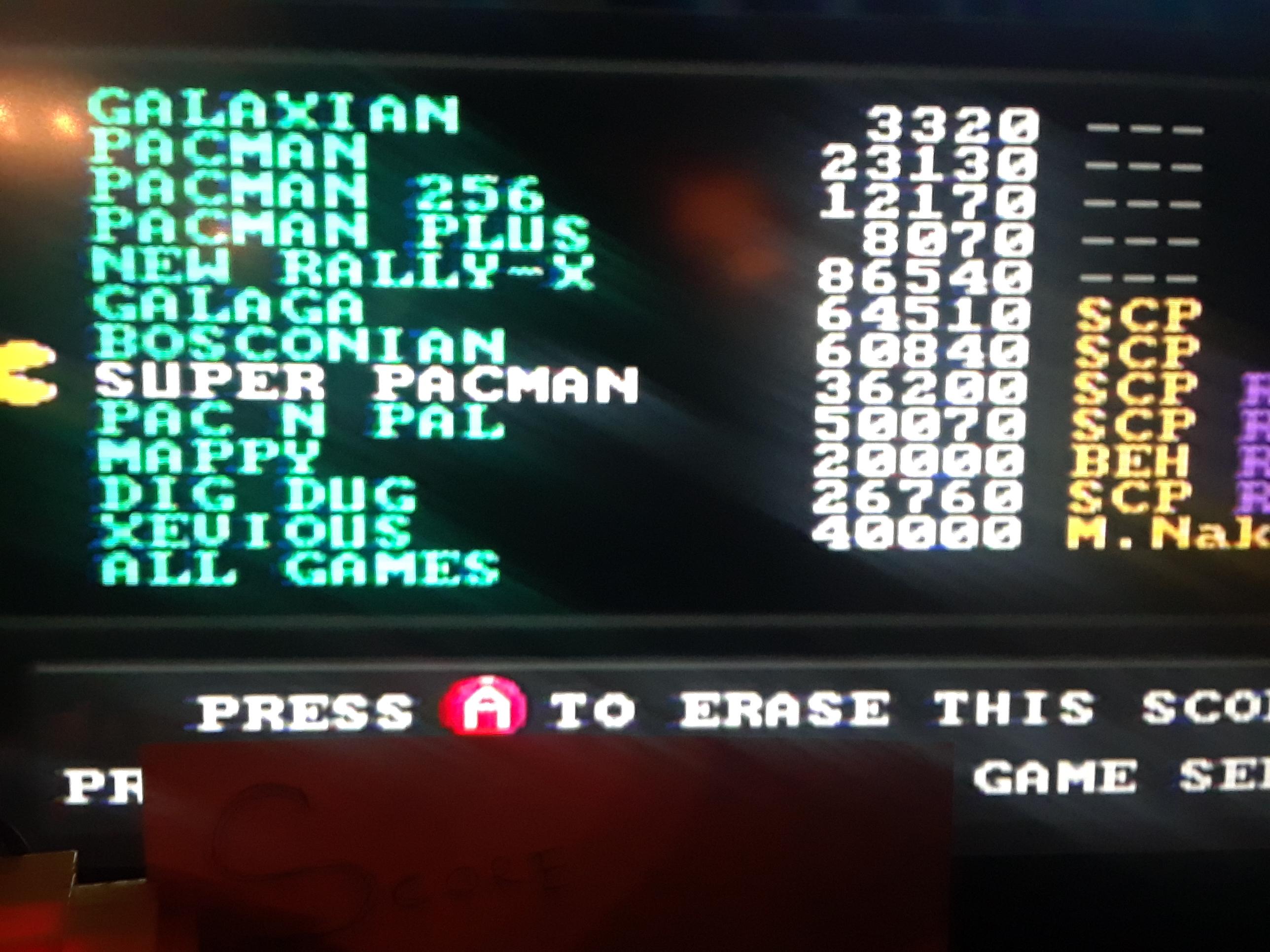 Super Pac-Man 36,200 points