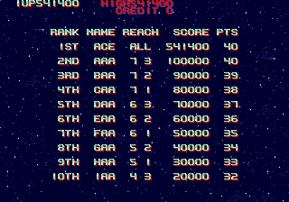 Dumple: Surprise Attack [suratk] (Arcade Emulated / M.A.M.E.) 541,400 points on 2018-03-16 06:37:05