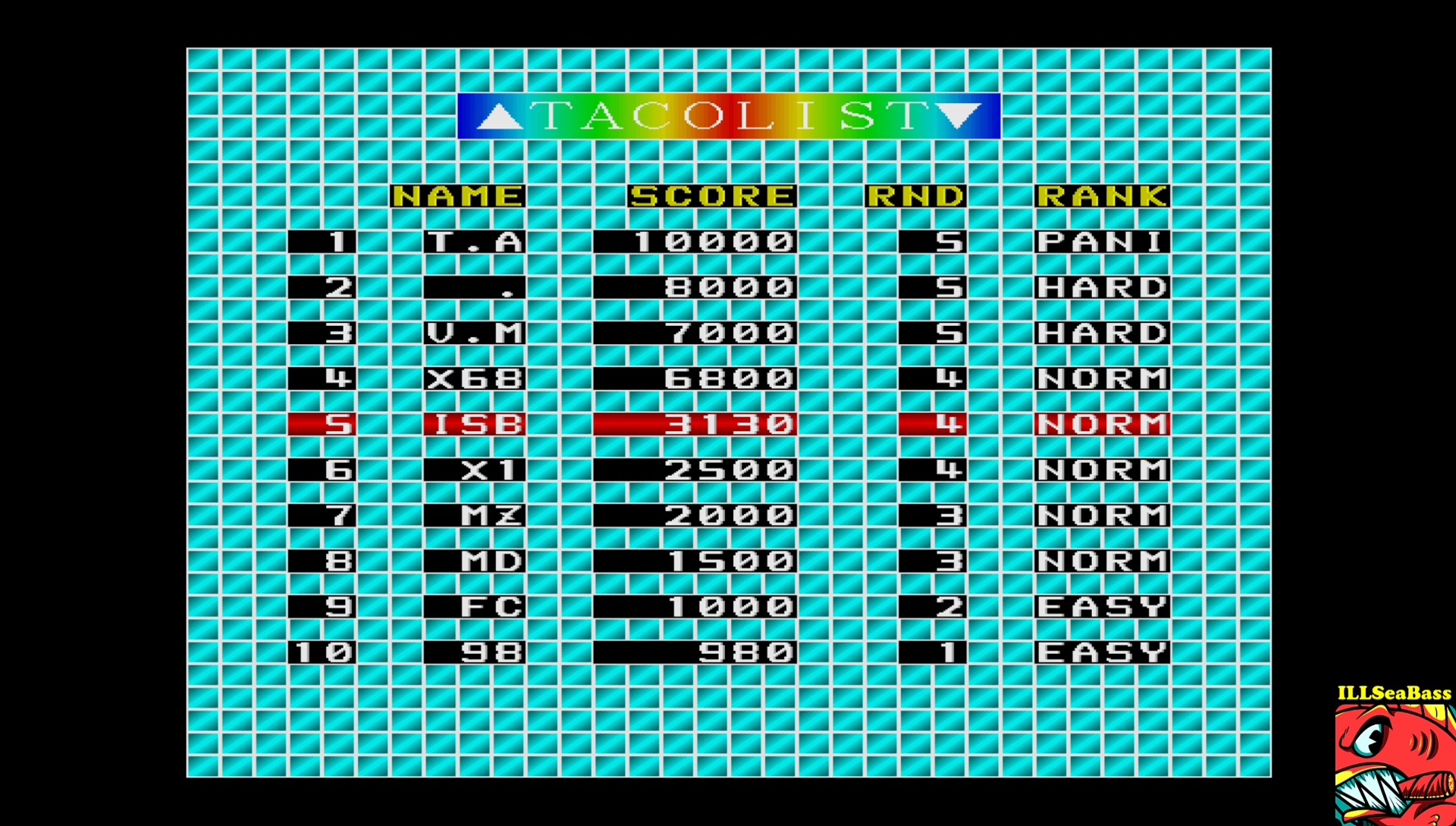 ILLSeaBass: Tacolis [Normal] (Sharp X68000 Emulated) 3,130 points on 2017-06-24 13:11:33