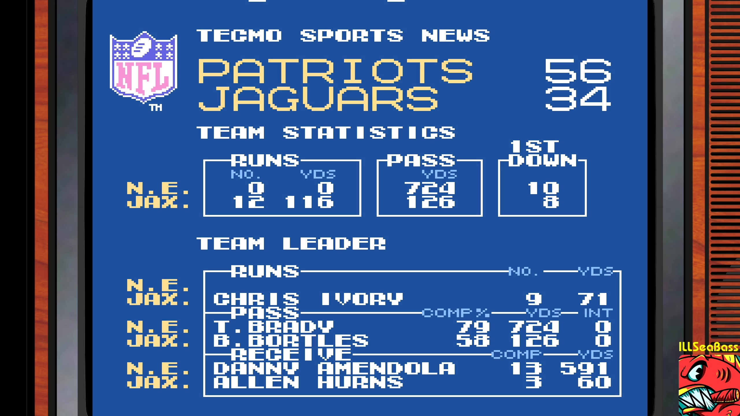 ILLSeaBass: Tecmo Super Bowl 2017 [5 minute Quarters/Most yards Passing In a Preseason Game] (NES/Famicom Emulated) 724 points on 2018-02-08 22:05:59