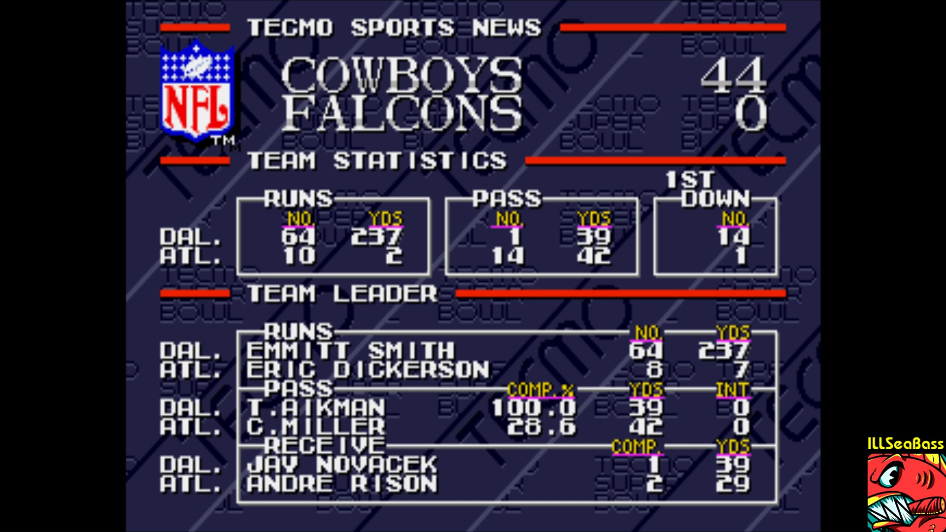 ILLSeaBass: Tecmo Super Bowl [Least 1st Downs Allowed] [Preseason Game] (Sega Genesis / MegaDrive Emulated) 1 points on 2018-01-26 08:58:04