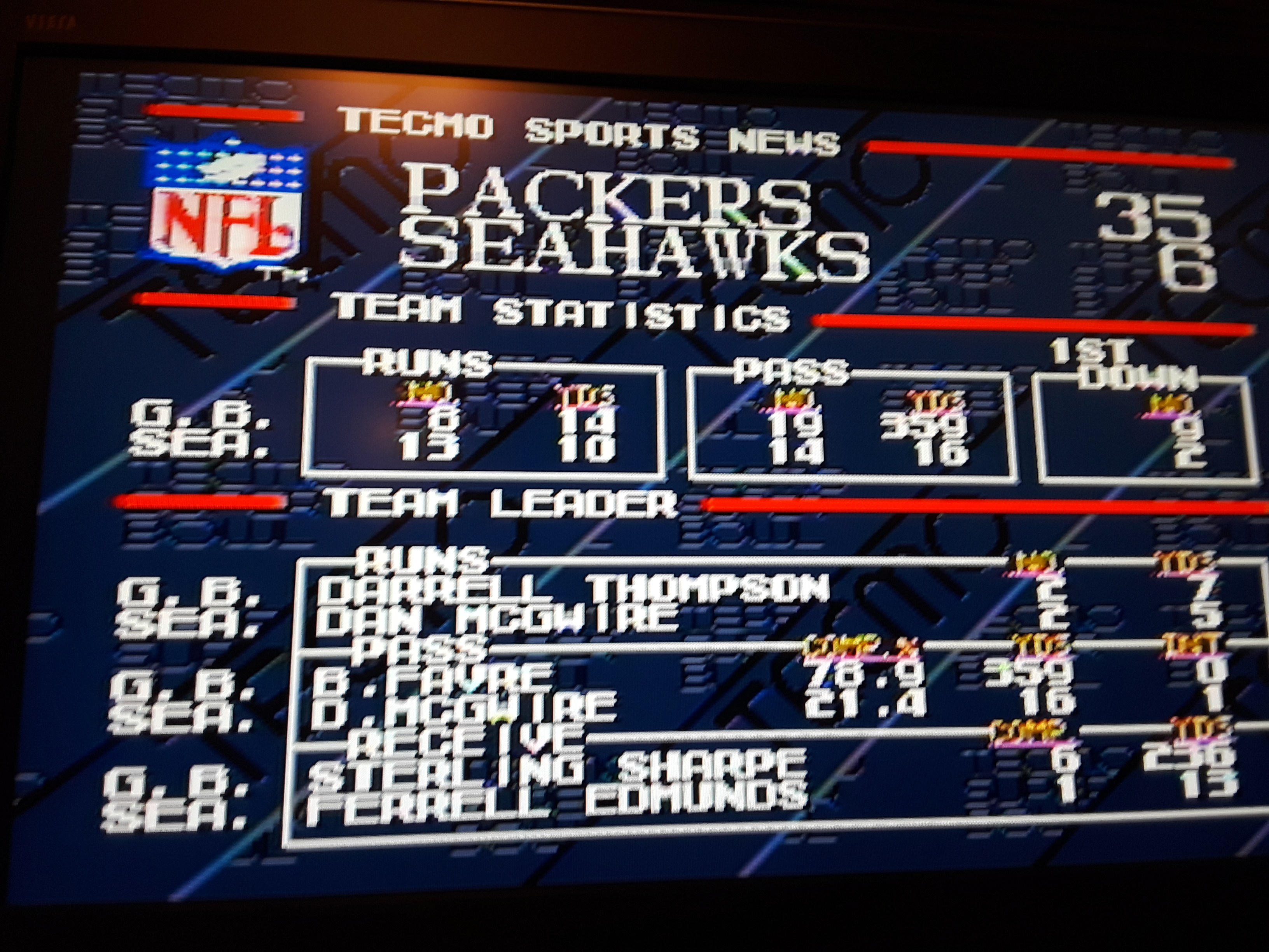 Tecmo Super Bowl [Least Yards Allowed In A Preseason Game] 26 points