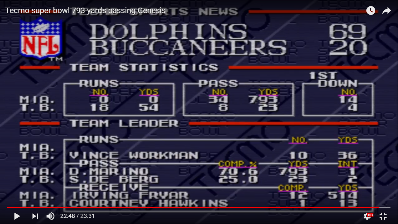 Tecmo Super Bowl [Most Receiving Yards] [Preseason game] 514 points