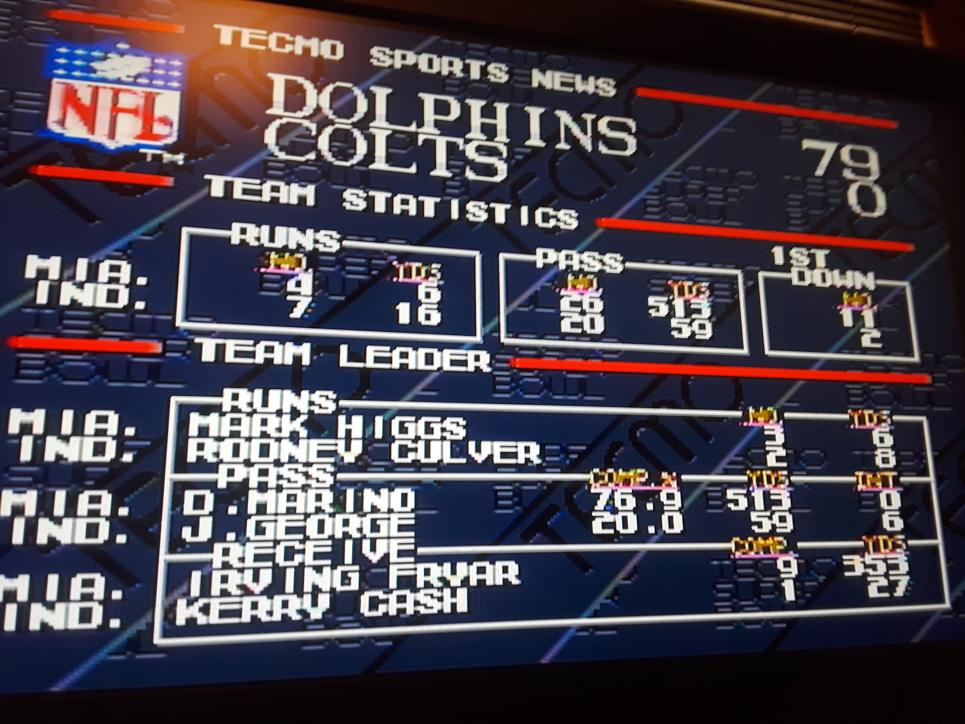 Tecmo Super Bowl [Most Total Yards In A Preseason Game] 519 points