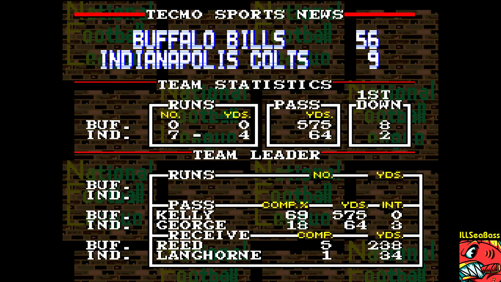ILLSeaBass: Tecmo Super Bowl [Most yards Passing In a Preseason Game] (SNES/Super Famicom Emulated) 575 points on 2018-01-21 20:06:22