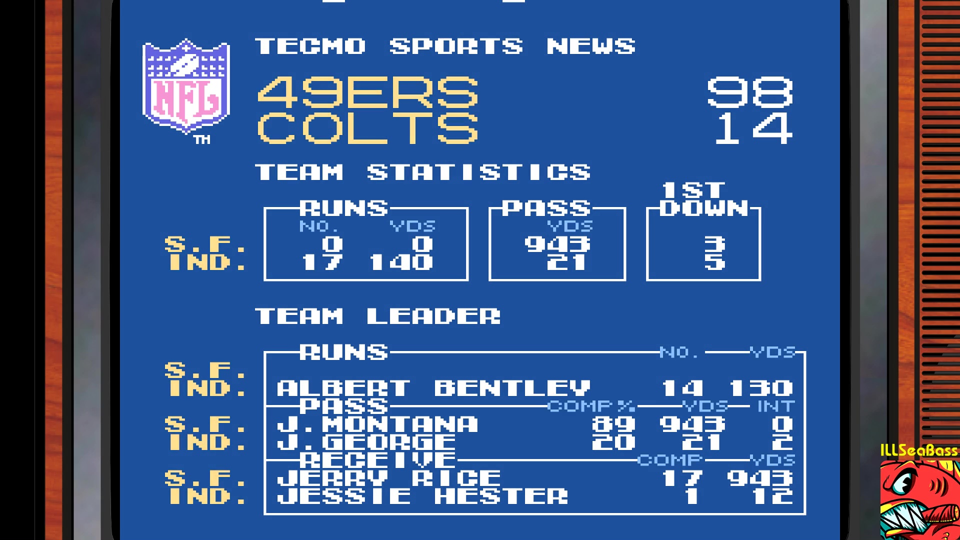 ILLSeaBass: Tecmo Super Bowl [Most yards Receiving In a Preseason Game] (NES/Famicom Emulated) 943 points on 2018-01-30 20:54:33