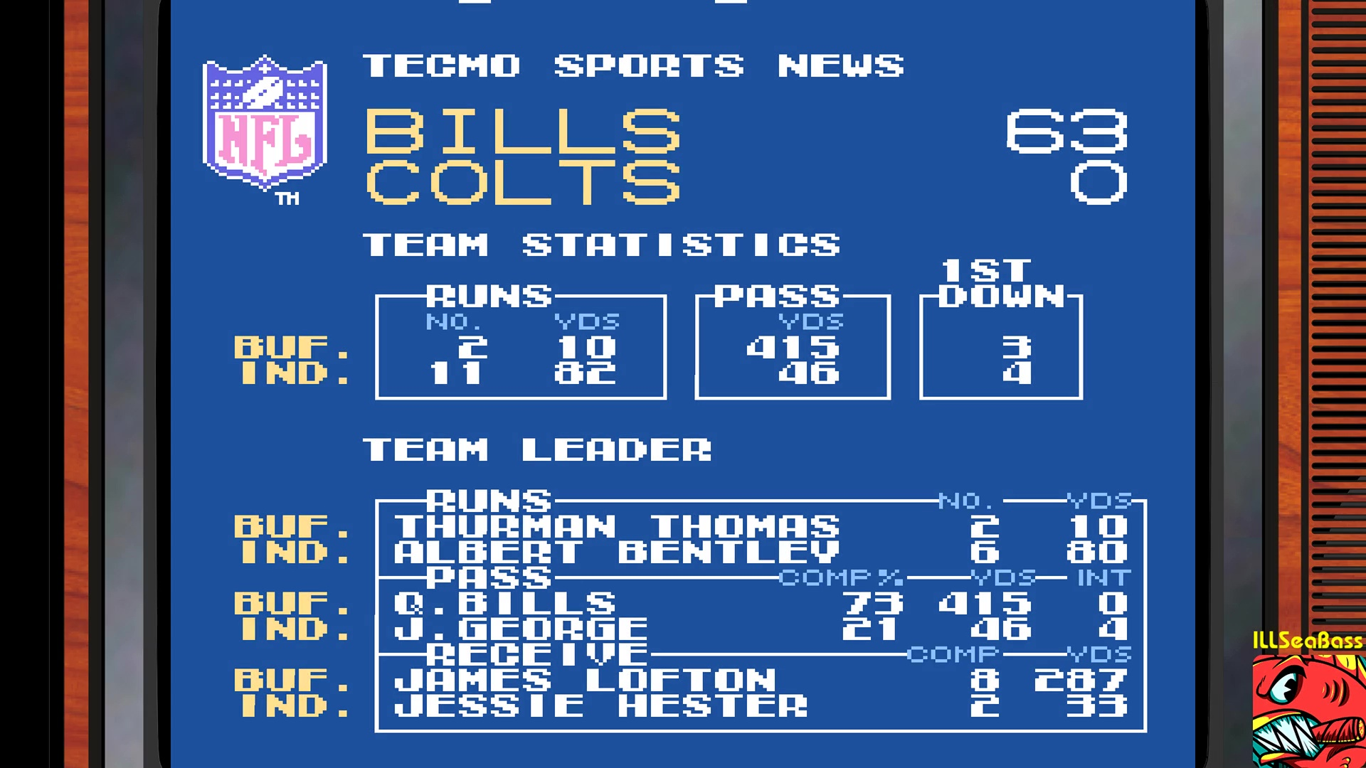 ILLSeaBass: Tecmo Super Bowl [Point Difference] (NES/Famicom Emulated) 63 points on 2017-11-12 00:10:00