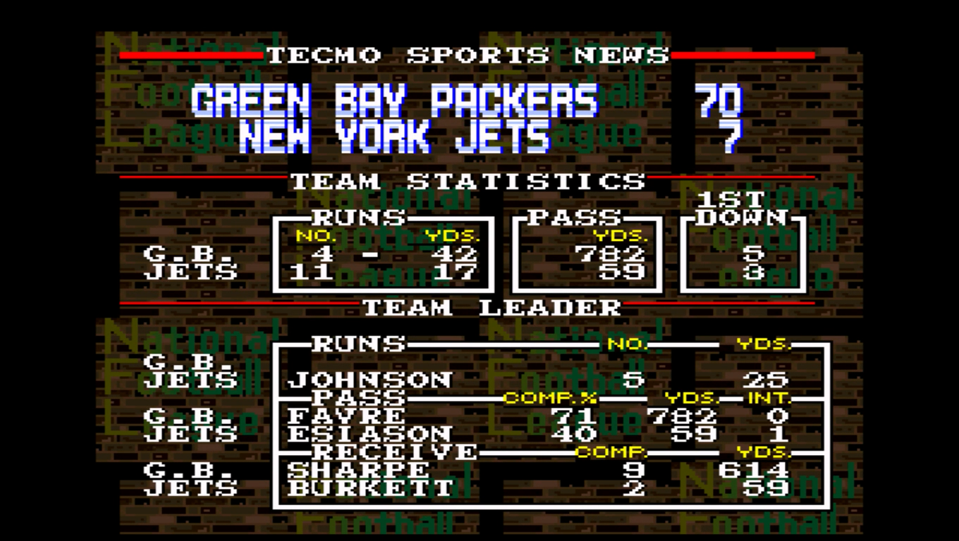 Tecmo Super Bowl [Point Difference] 63 points