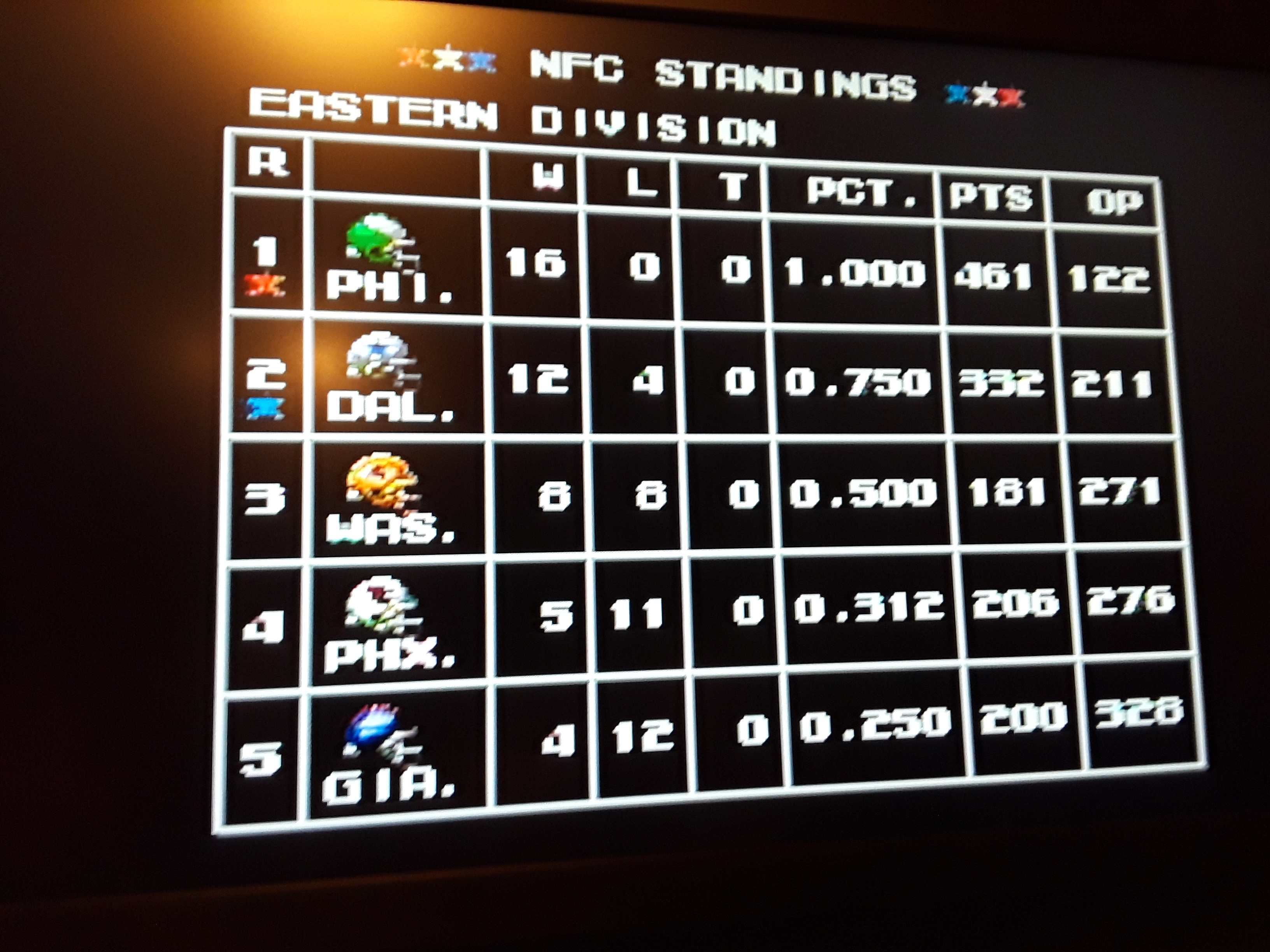 Tecmo Super Bowl [Win and Loss Season Ratio] 18 points