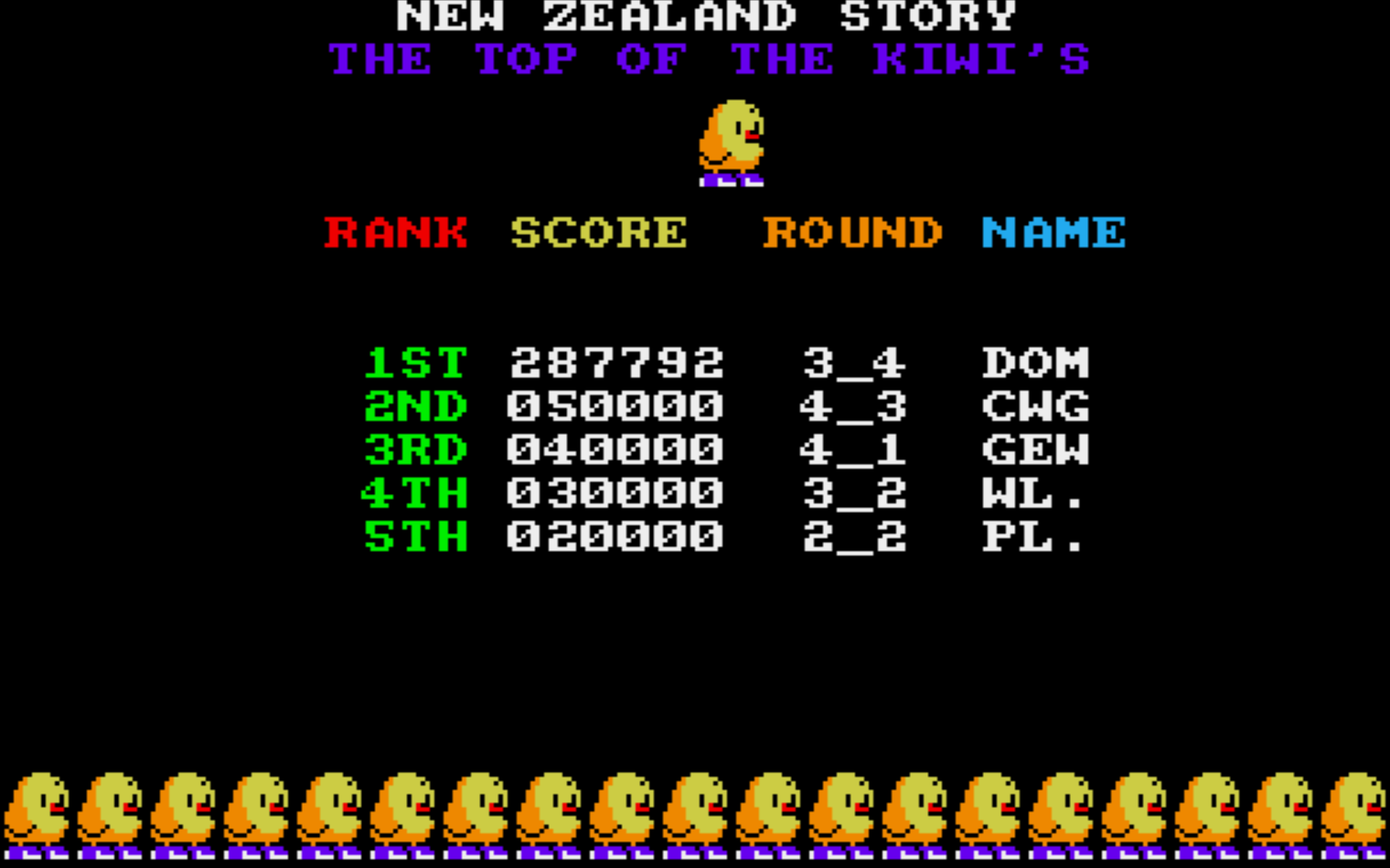 The New Zealand Story 287,792 points
