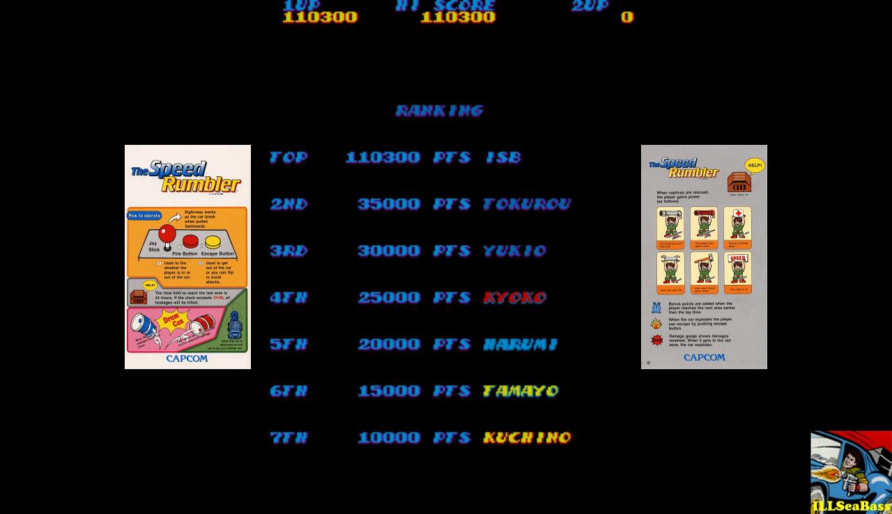 The Speed Rumbler [srumbler] 110,300 points