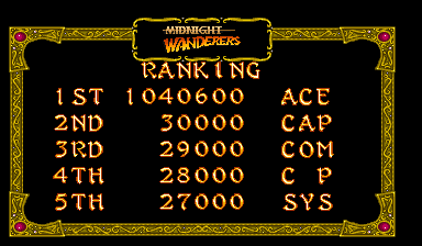 Dumple: Three Wonders: Midnight Wanderers [3wonders] (Arcade Emulated / M.A.M.E.) 1,040,600 points on 2016-09-24 17:08:07