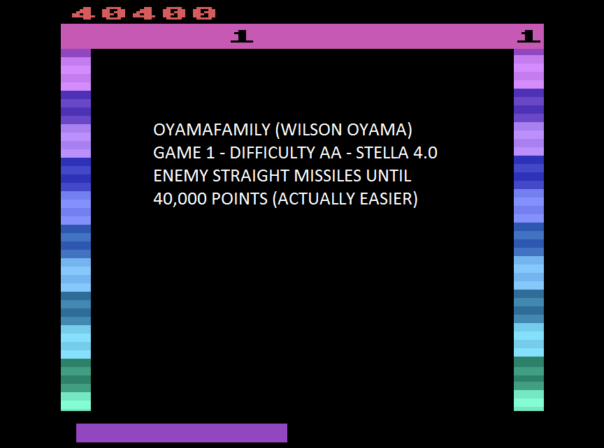oyamafamily: Threshold (Atari 2600 Emulated Expert/A Mode) 40,400 points on 2015-07-24 21:06:12