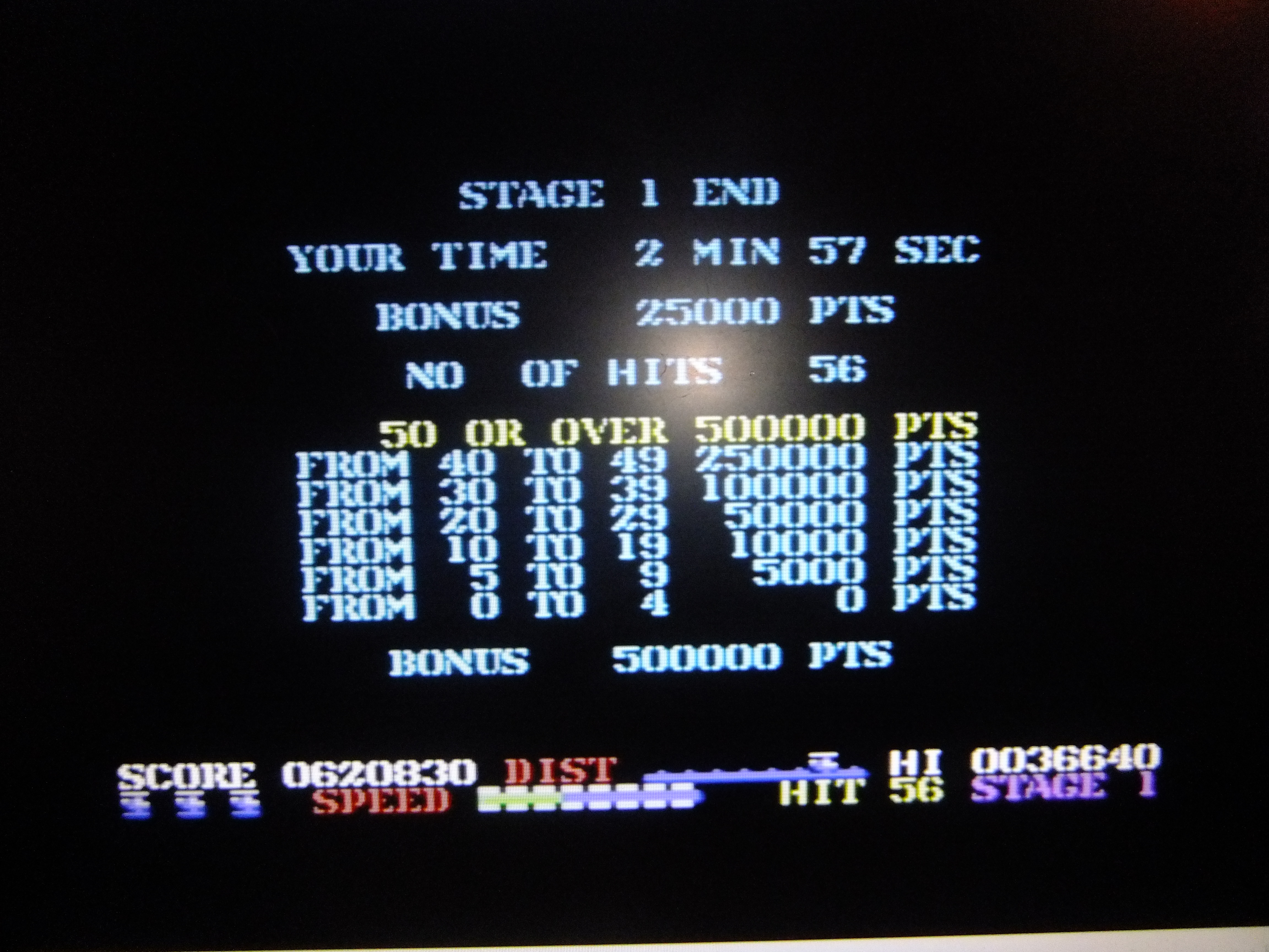 kernzy: Thunder Blade (Commodore 64 Emulated) 669,090 points on 2015-11-16 14:21:05