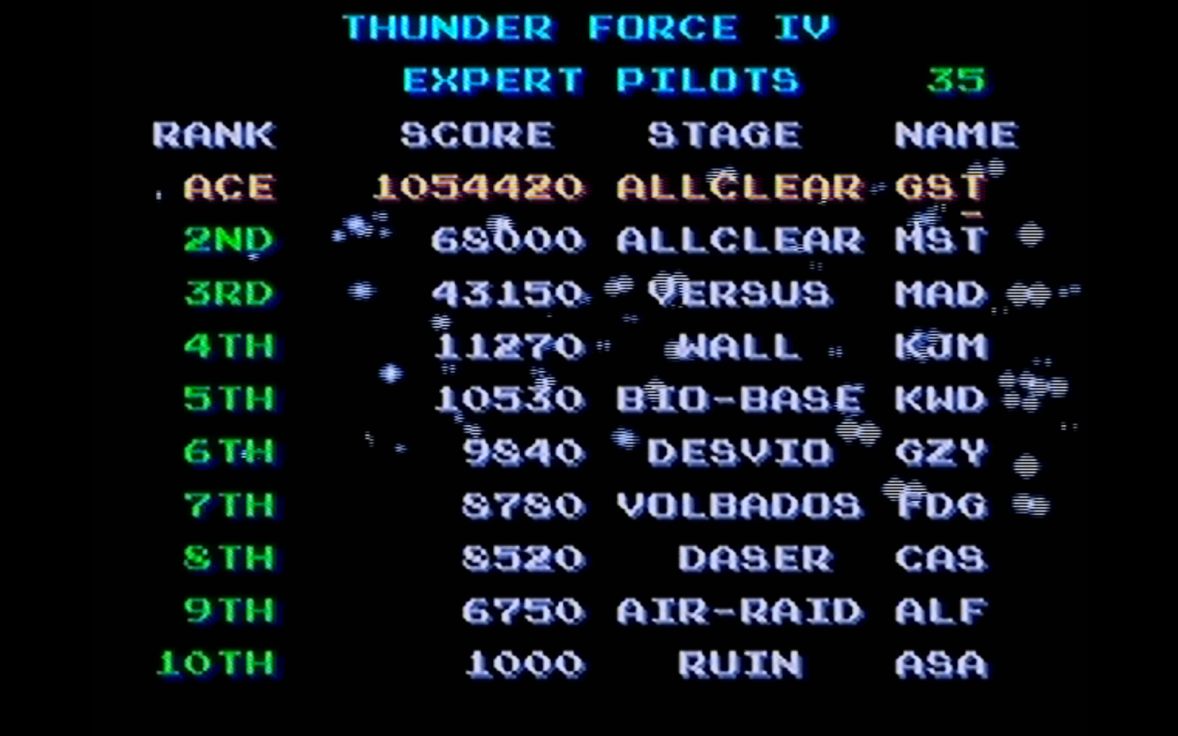 Thunder Force IV [Normal] 1,054,420 points