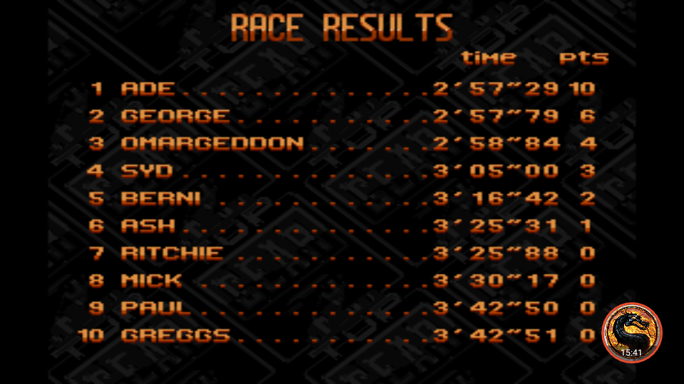 High score evidence submitted by omargeddon